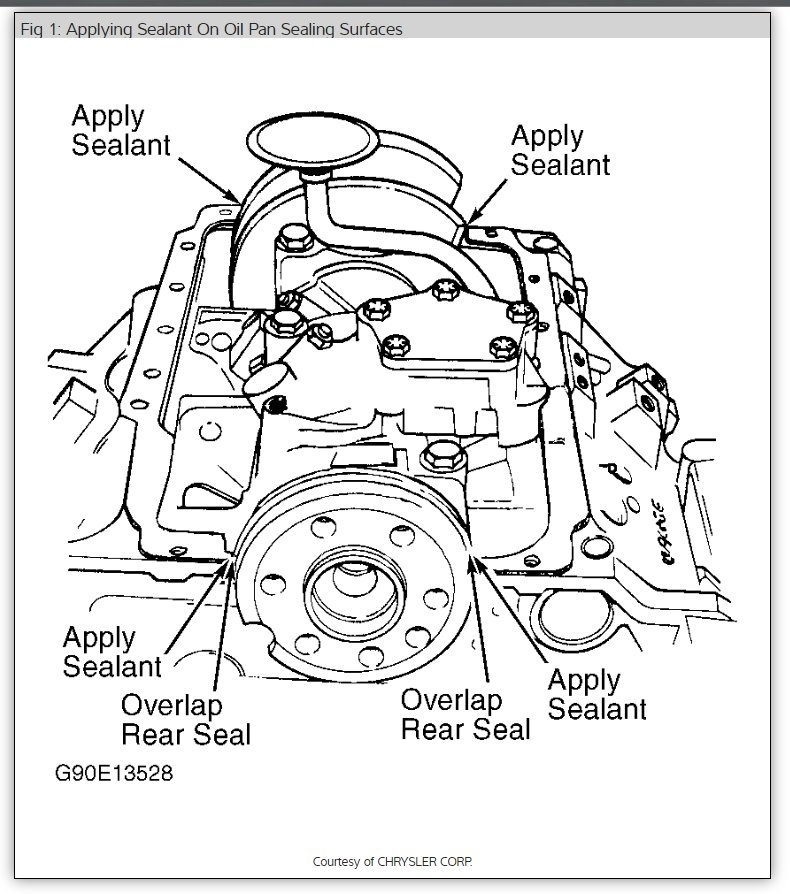 Oil Pan Gasket Removal and Installation: Engine Mechanical