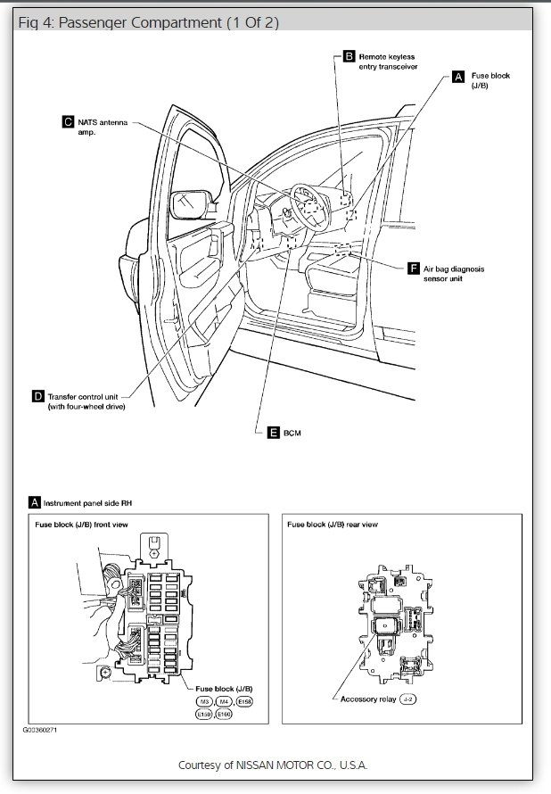 fuel pump relay wiring diagram clipsal saturn light switch nissan frontier all data electrical problem 4 cyl two wheel drive manual 1998