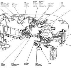 1997 Ford Explorer Fuse Diagram Sewing Machine Bobbin Threading Turn Signal Flasher Wiring: Electrical Problem 4 Cyl Two Wheel ...