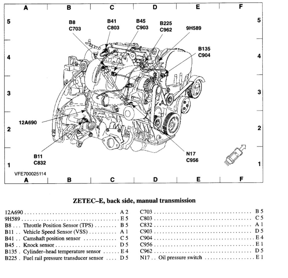 medium resolution of diagram likewise 2010 ford focus thermostat problems also 2012 ford 2000 ford focus coolant diagram wiring