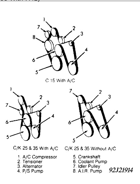 Serpentine Belt: Need a Diagram Specific to That Exact