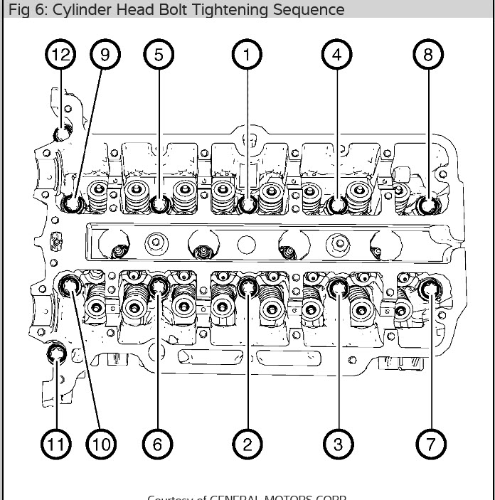 Cylinder Head Torque Specifications and Sequence: if