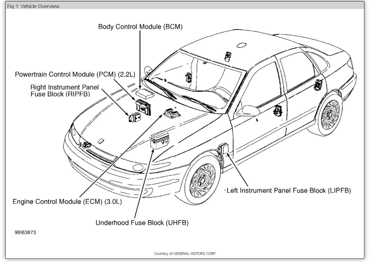 Fuse Box Diagram For 2001 Saturn 2001 Chrysler Fuse Box