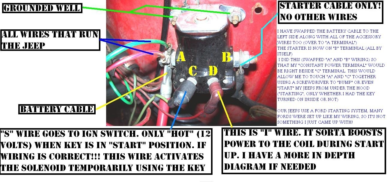 1975 Jeep Cj5 Ignition Wiring Diagram Starter Solenoid Problem Melting Wires The Other Night