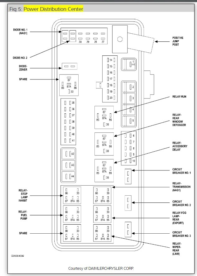 Wiring Diagram: 34 2006 Dodge Magnum Fuse Box Diagram