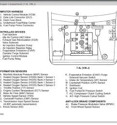 fuel pump not running electrical problem v8 four wheel drive 2003 chevy tahoe engine diagram 1999 [ 960 x 882 Pixel ]