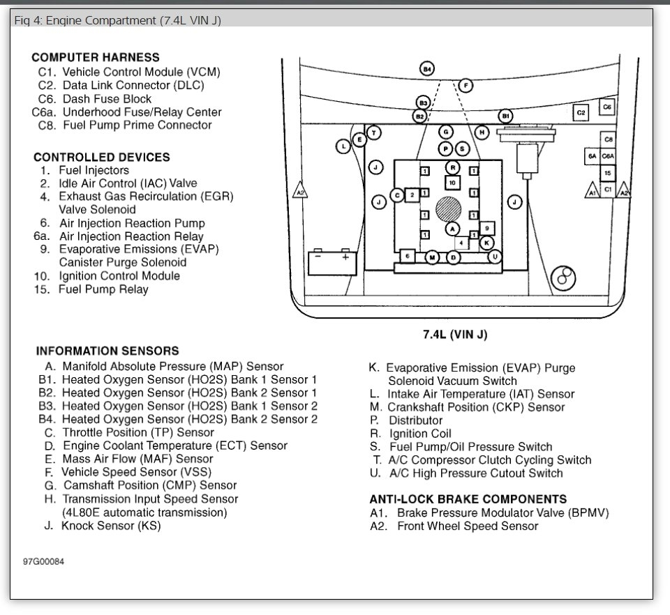 medium resolution of fuel pump not running electrical problem v8 four wheel drive 2003 chevy tahoe engine diagram 1999