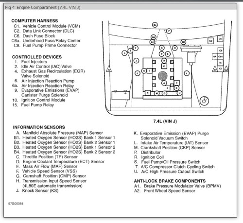 small resolution of fuel pump not running electrical problem v8 four wheel drive 2003 chevy tahoe engine diagram 1999