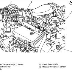 knock sensor location engine mechanical problem 6 cyl four wheel rh 2carpros com chevy 4 3 v6 engine diagram 2000 4 3l vortec engine diagram [ 1096 x 876 Pixel ]