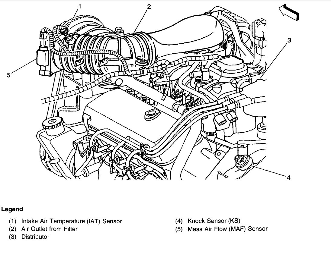 hight resolution of knock sensor location engine mechanical problem 6 cyl four wheel rh 2carpros com chevy 4 3 v6 engine diagram 2000 4 3l vortec engine diagram