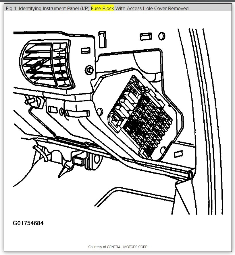 Buick Regal Horn Wiring Wiring Diagramsi Have A 1996 Buick Regal