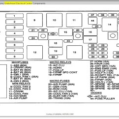 1997 Buick Lesabre Fuse Diagram Test Terminal Block Wiring F Box Diagrams Instructions For
