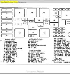 1989 buick reatta fuse box diagram html imageresizertool com 1990 buick century 1990 buick century [ 1134 x 894 Pixel ]
