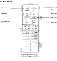 2006 ford taurus fuel pump wiring diagram wiring library 2003 ford windstar fuel pump wiring diagram 2003 ford taurus fuel pump wiring diagram [ 1392 x 1008 Pixel ]