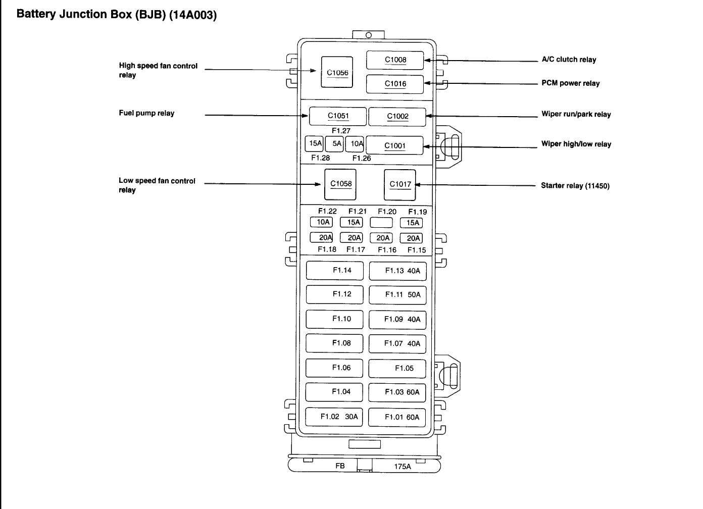 hight resolution of 2006 ford taurus fuel pump wiring diagram wiring library 2003 ford windstar fuel pump wiring diagram 2003 ford taurus fuel pump wiring diagram