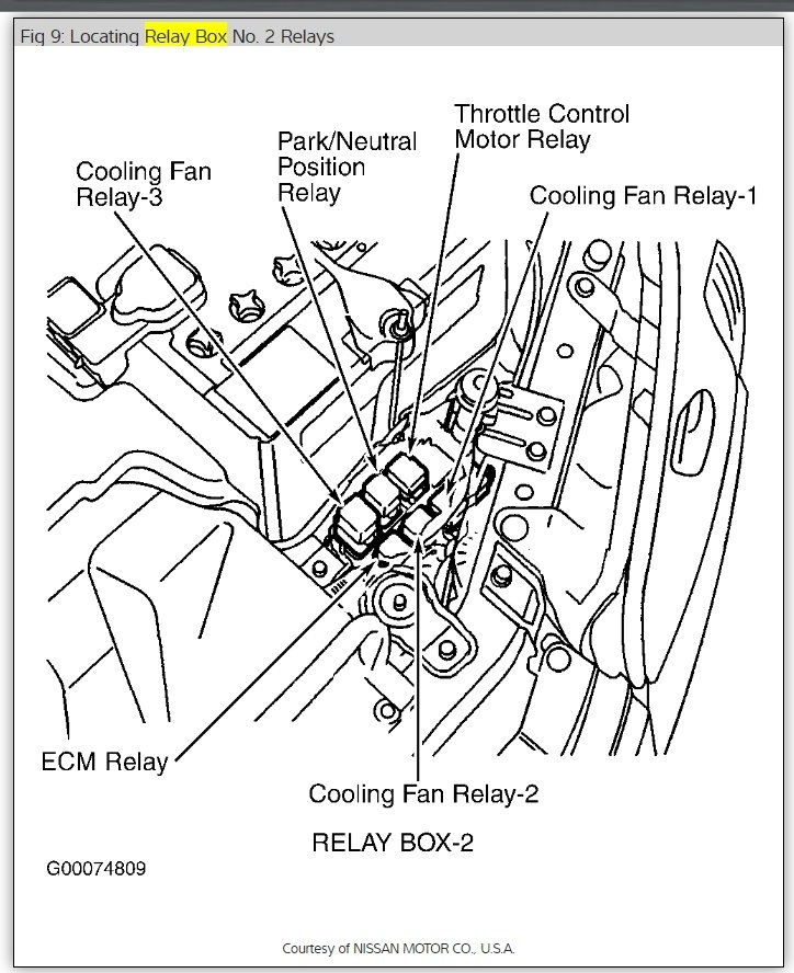 Fault Codes U1001, P1212, P1610, P1612: My Car Is the
