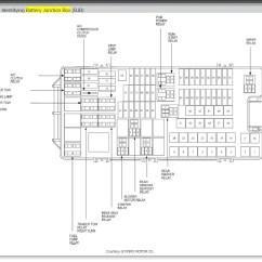 2010 Ford Edge Fuse Diagram Farmall Super A 12 Volt Wiring 2011 Box 31 Images