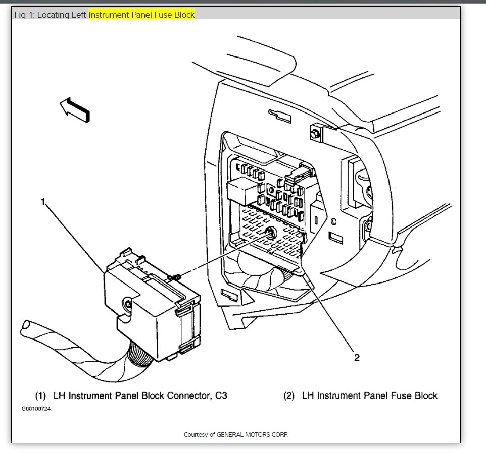 Alternator Fuse Diagram 98 Ford F-150 Fuse Location