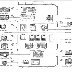 2004 Toyota Tacoma Fuse Box Diagram 1965 Mustang Wiring Diagrams Electrical Schematics Starter Relay And Where Is The
