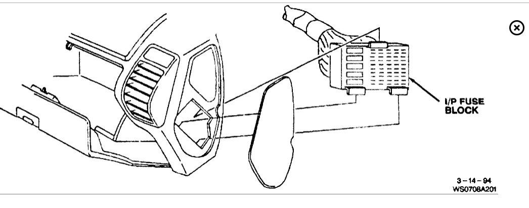 1995 oldsmobile fuse box location