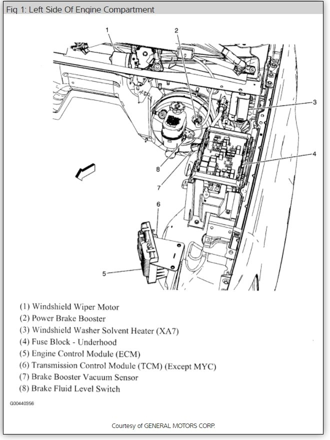 no headlight relay wiring diagram