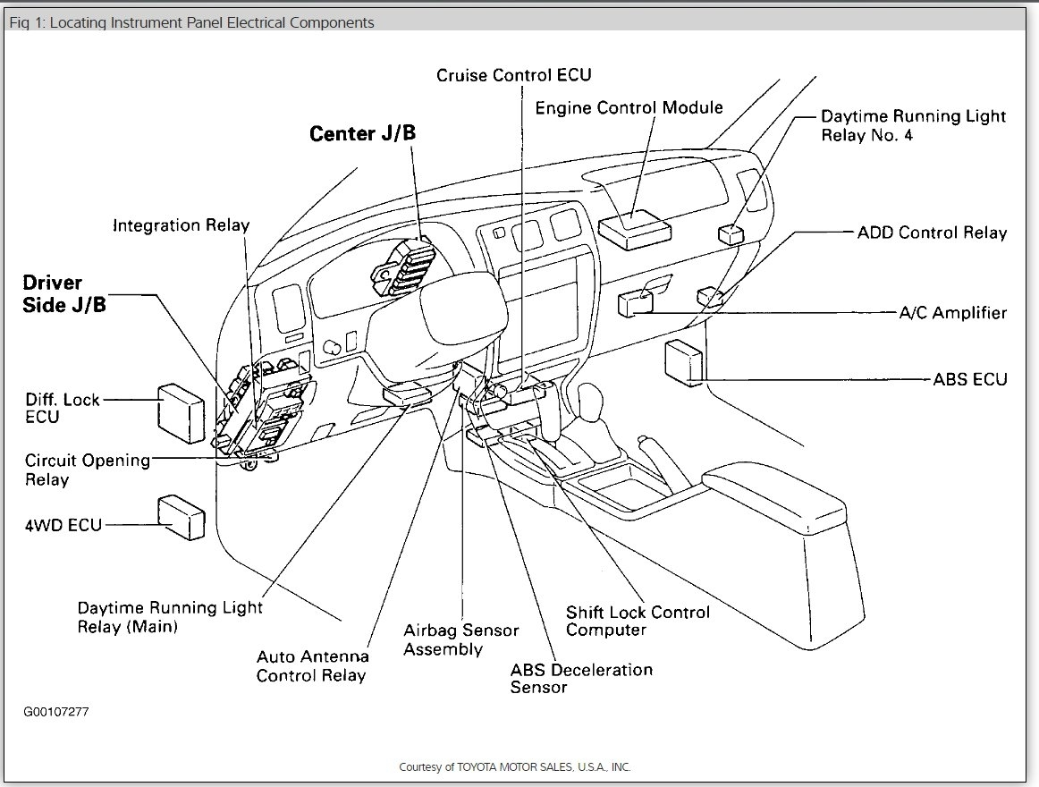 Fuse Box Diagram: 1997 Toyota 4Runner Which Fuse Controls