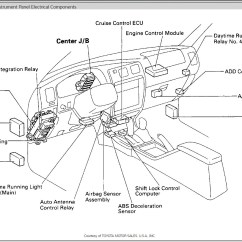 1995 Toyota 4runner Wiring Diagram Plot And Definitions 1997 Fuse Box  For Free
