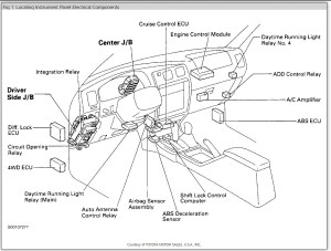 Fuse Box Diagram: 1997 Toyota 4Runner Which Fuse Controls