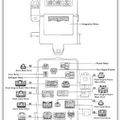 1995 Toyota 4runner Wiring Diagram 2006 Subaru Impreza Ignition Fuse Box Location 2014 Schematic Diagrams Hubs Hyundai Sonata Alternator