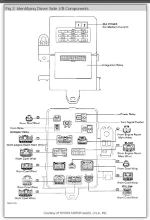 Fuse Box Diagram: 1997 Toyota 4Runner Which Fuse Controls