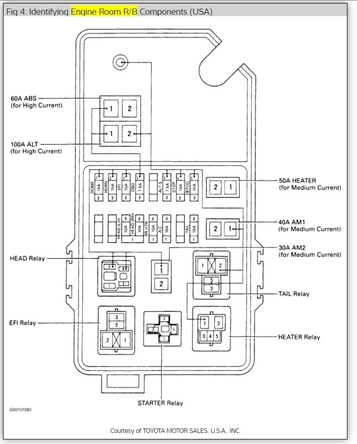 2000 Toyotum 4runner Fuse Box Diagram