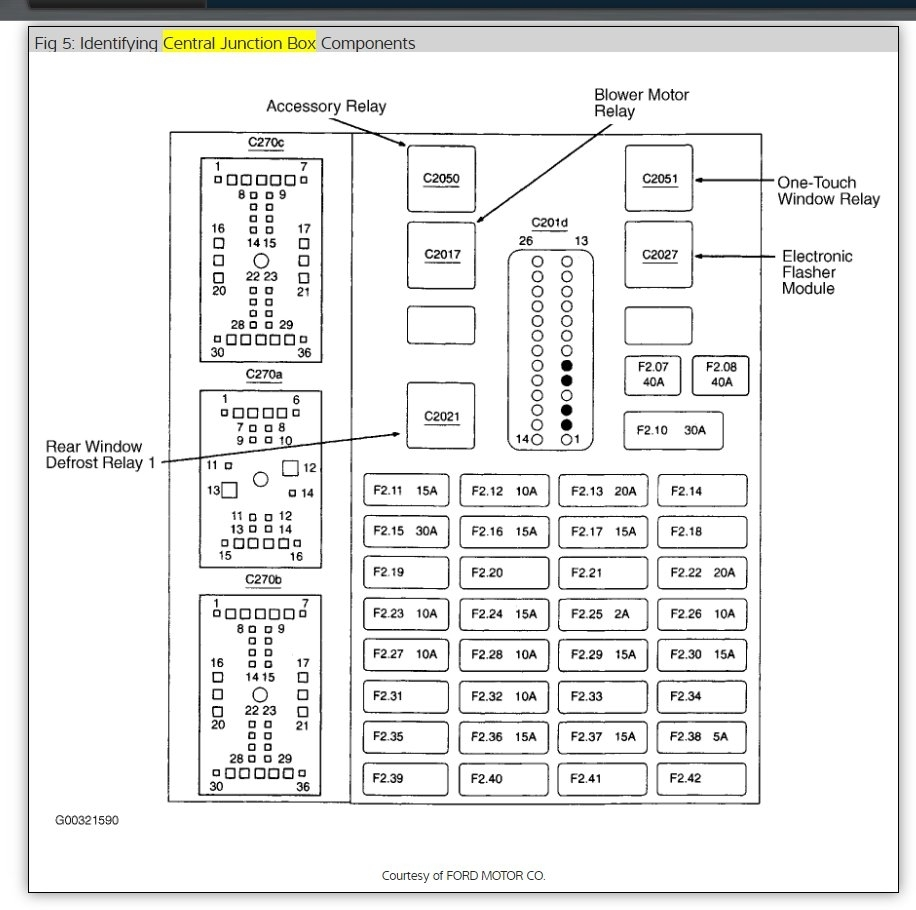 2003 Ford Taurus Fuse Box Layout : 32 Wiring Diagram