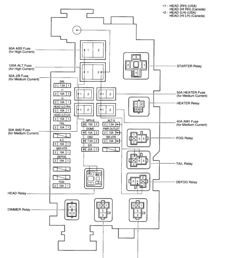 [DIAGRAM] 1992 Toyota 4runner Wiring Diagram Original FULL