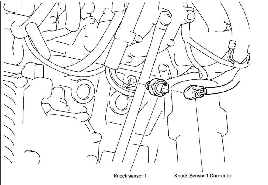 Knock Sensor Location: Hello, the Check Engine Light Has