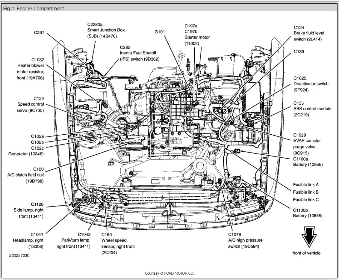 2004 ford ranger fuse box wiring diagram