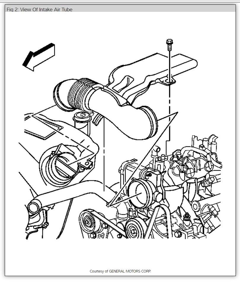 2004 chevy trailblazer engine diagram 120v motor wiring mass air flow sensor location where is the airflow on thumb