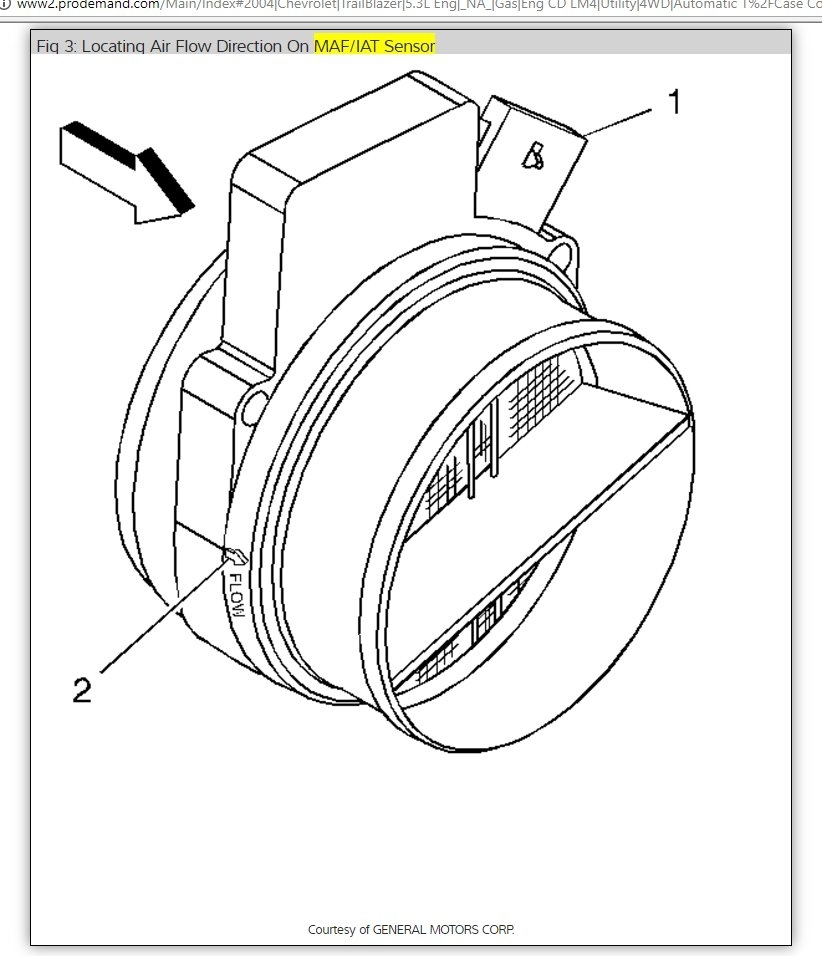 Mass Air Flow Sensor Location: Where Is the Mass Airflow