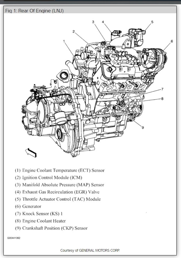 2006 Chevy Equinox Parts