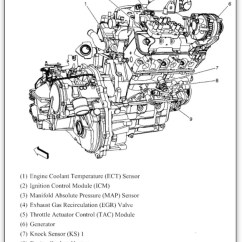2005 Chevy Equinox Suspension Diagram Wiring For Allis Chalmers Ca Electrical Schematic Images Gallery