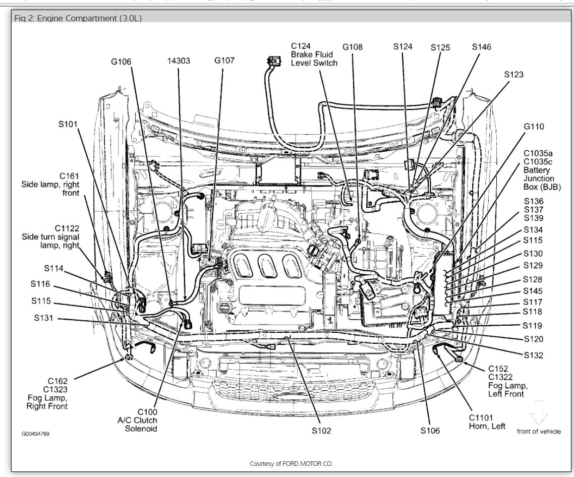 Location of 15 Amp Fuse for Horn in Interior Fuse Panel
