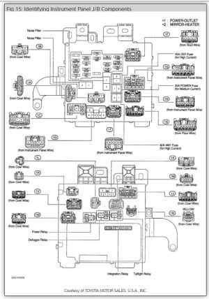 Fuse Diagram: Electrical Problem 6 Cyl Two Wheel Drive