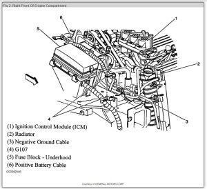 Cigarette Lighter Fuse and Wiring Diagram: Cigarette