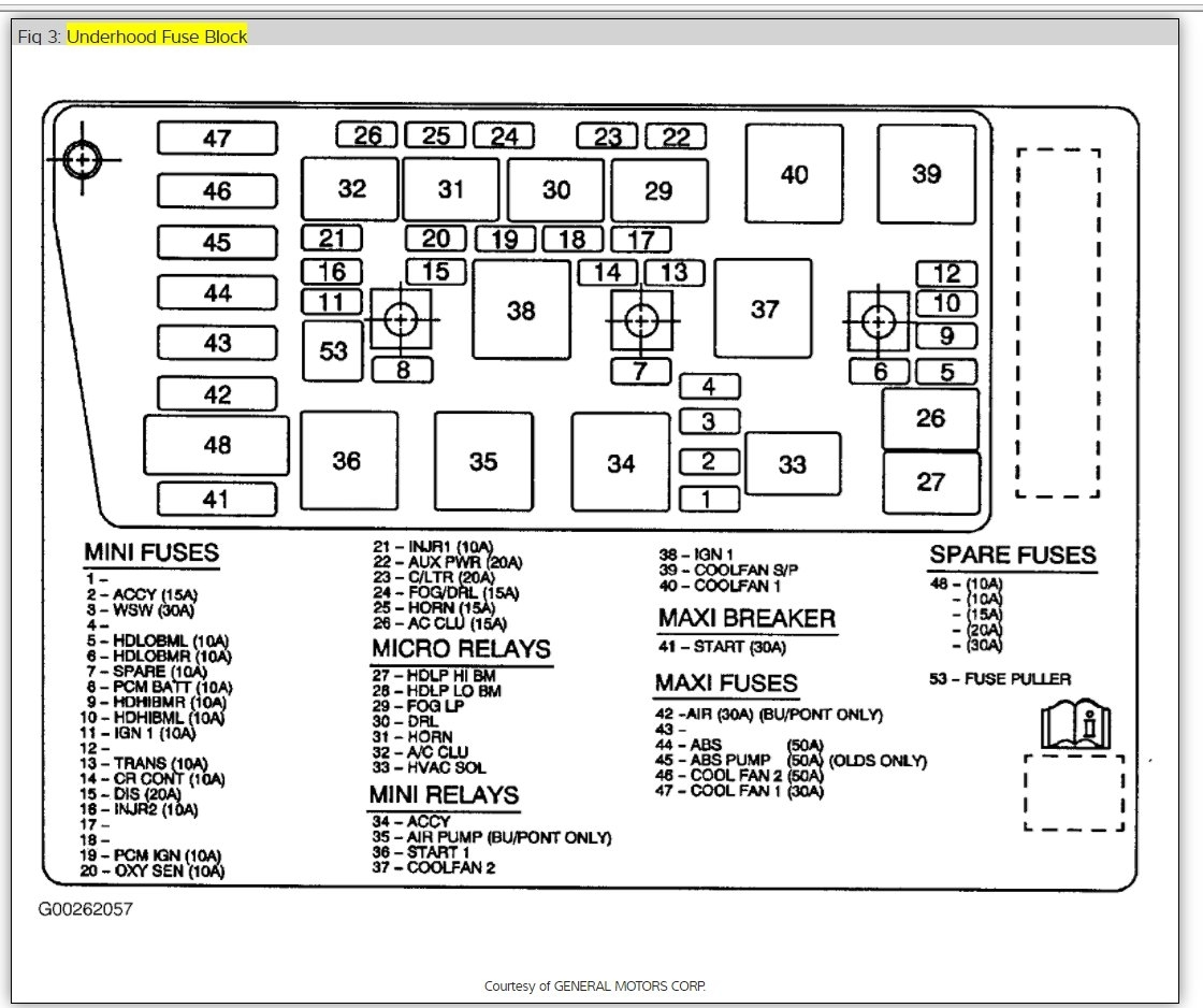 2002 Buick Lesabre Fuse Box Diagram : 35 Wiring Diagram