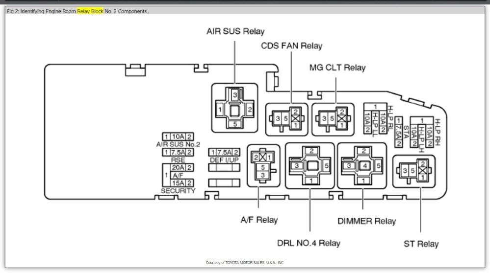 medium resolution of 1996 ford probe radio wiring diagram images gallery