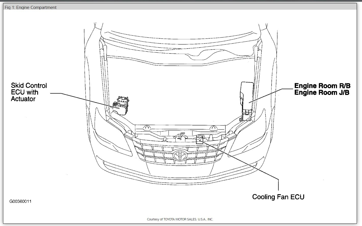 hight resolution of 2006 toyota avalon fuse box
