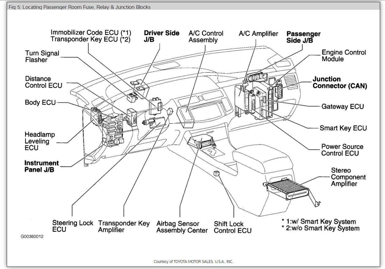2011 Toyotum Avalon Fuse Diagram