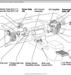 trunk fuse location electrical problem 6 cyl two wheel 2008 toyota avalon fuse box diagram 2007 toyota avalon fuse box diagram [ 1258 x 880 Pixel ]
