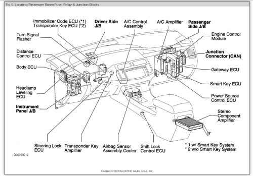small resolution of 1995 toyota corolla fuse box wiring diagram manual 1999 toyota avalon fuse box diagram 1999 toyota