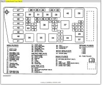 2007 Buick Terraza Fuse Box | Wiring Library