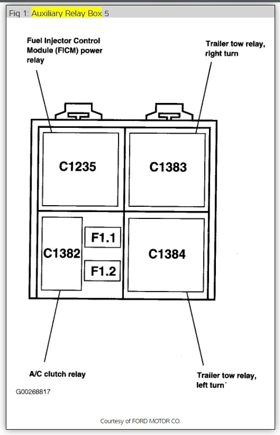 99 f250 headlight wiring diagram nema 6 30p headlights not working please help will come on thumb